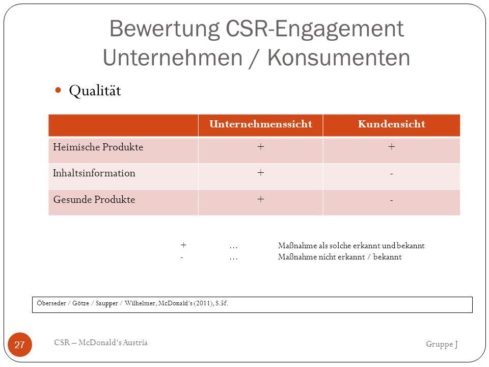Bewertung CSR-Engagement Unternehmen / Konsumenten Qualität Öberseder / Götze / Saupper / Wilhelmer, McDonald's (2011), S.5f.