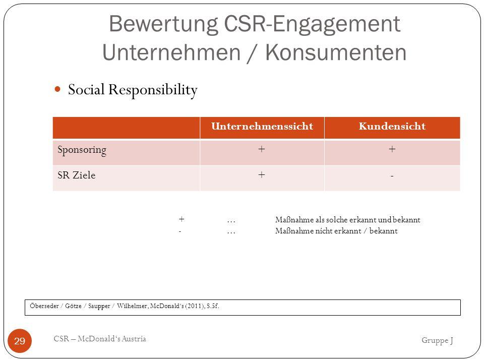 Bewertung CSR-Engagement Unternehmen / Konsumenten Social Responsibility Öberseder / Götze / Saupper / Wilhelmer, McDonald's (2011), S.5f.