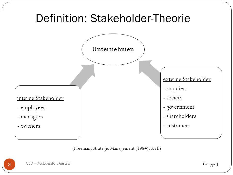 EDWARD FREEMAN Gruppe J CSR – McDonald's Austria 4 (Youtube, What is Stakeholder Theory? (2009))