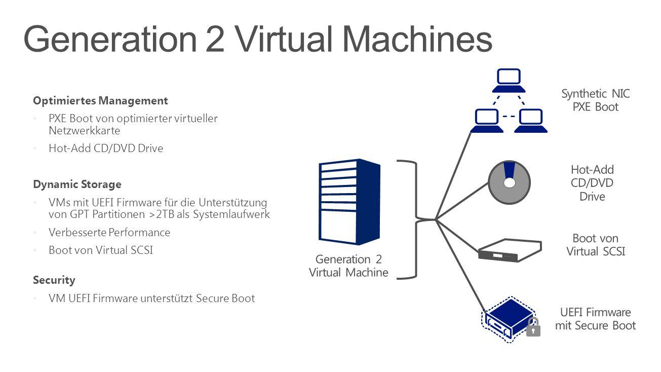 Optimiertes Management PXE Boot von optimierter virtueller Netzwerkkarte Hot-Add CD/DVD Drive Dynamic Storage VMs mit UEFI Firmware für die Unterstütz