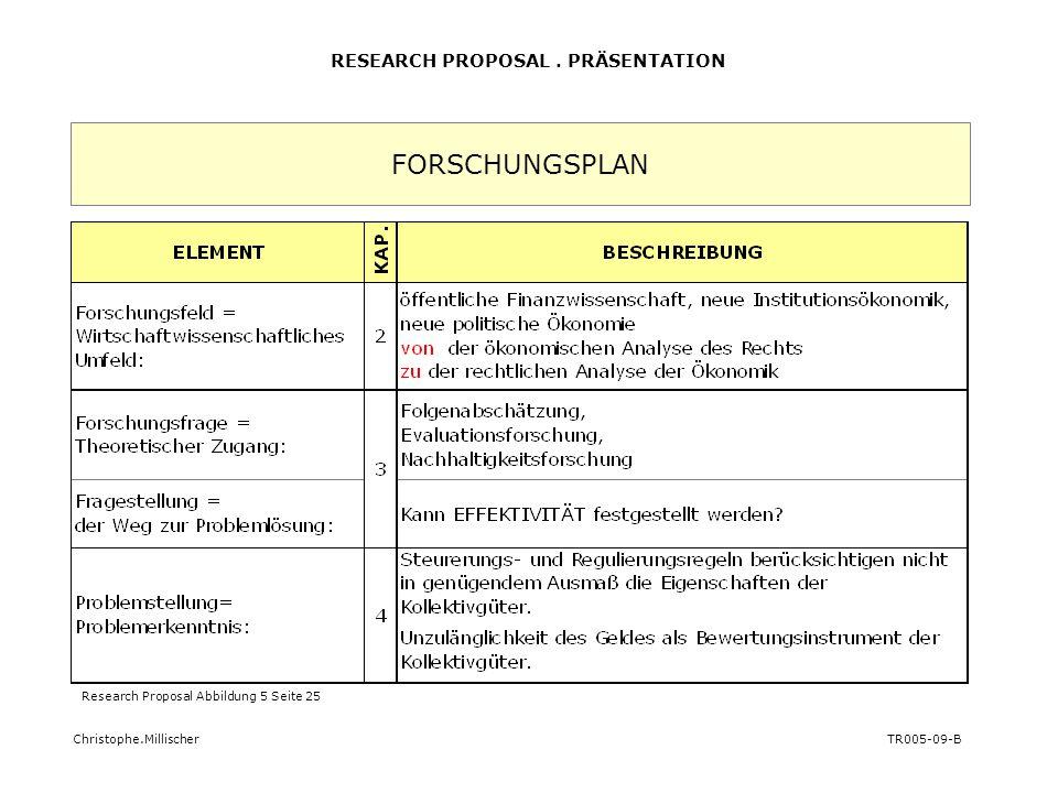 Christophe.Millischer RESEARCH PROPOSAL. PRÄSENTATION TR005-09-B ERGEBNIS und ADRESSAT