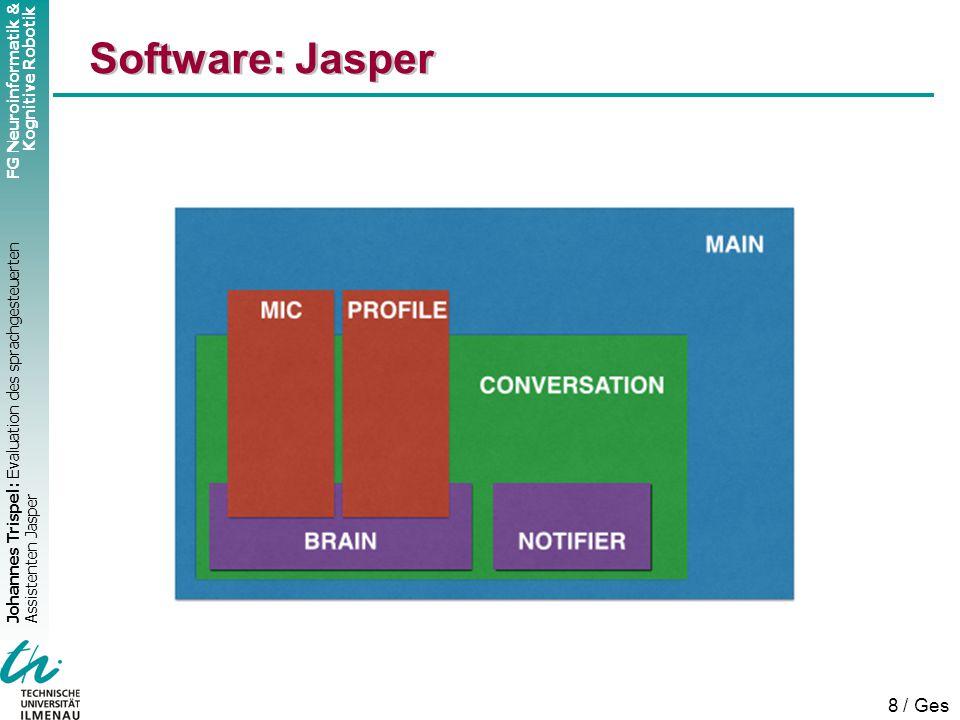 Johannes Trispel: Evaluation des sprachgesteuerten Assistenten Jasper FG Neuroinformatik & Kognitive Robotik 8 / Ges Software: Jasper