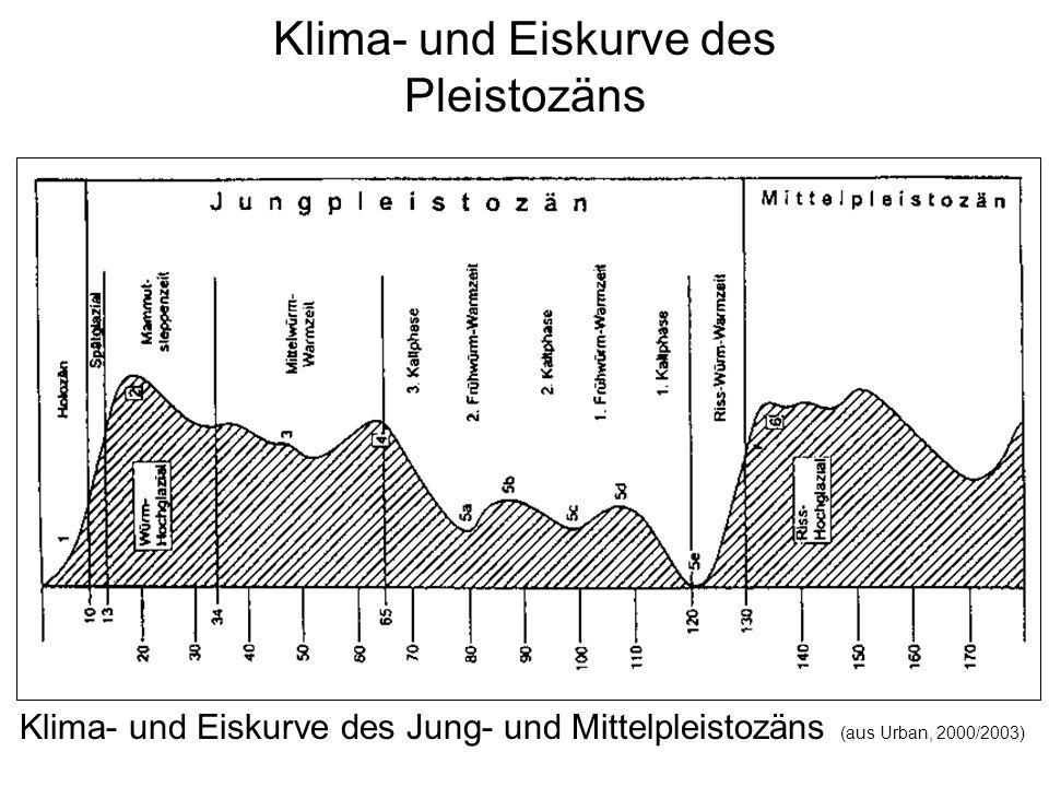Klagenfurter Becken zur Eiszeit Drautalgletscher zur Würmeiszeit (aus Paschinger, 1949)