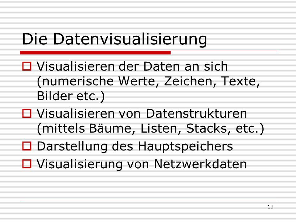 Die Datenvisualisierung  Visualisieren der Daten an sich (numerische Werte, Zeichen, Texte, Bilder etc.)  Visualisieren von Datenstrukturen (mittels