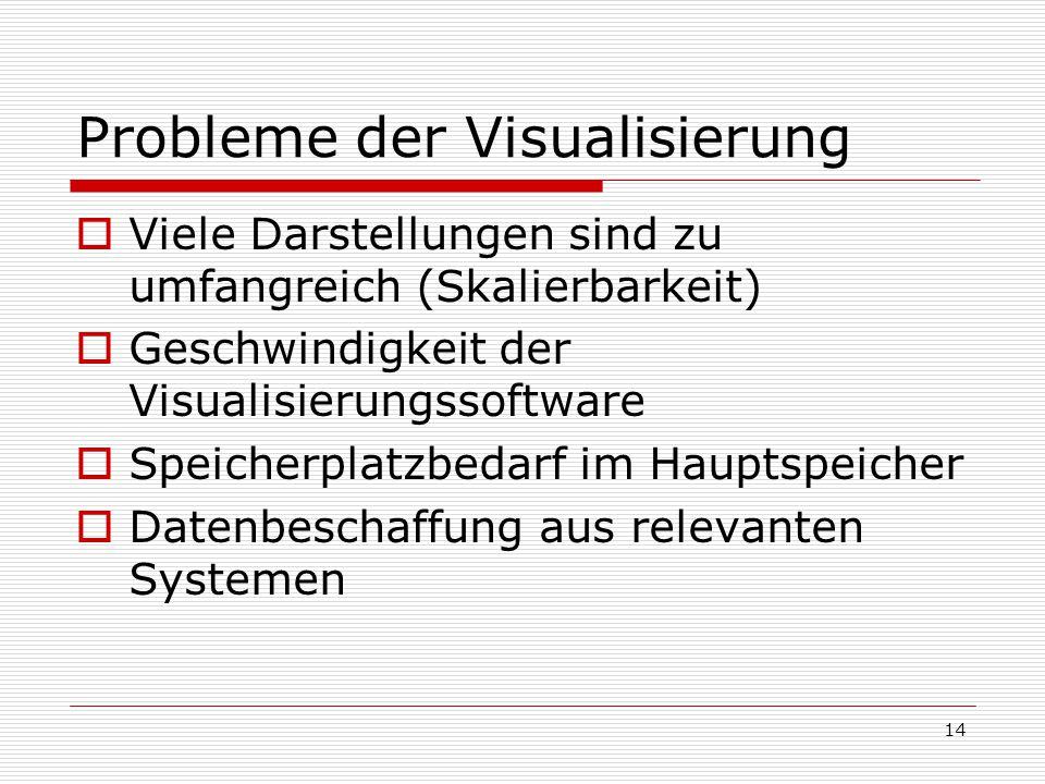 Probleme der Visualisierung  Viele Darstellungen sind zu umfangreich (Skalierbarkeit)  Geschwindigkeit der Visualisierungssoftware  Speicherplatzbe