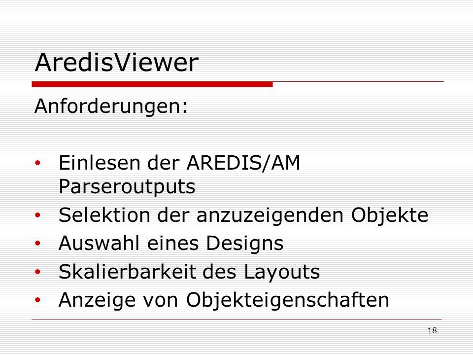 AredisViewer Anforderungen: Einlesen der AREDIS/AM Parseroutputs Selektion der anzuzeigenden Objekte Auswahl eines Designs Skalierbarkeit des Layouts