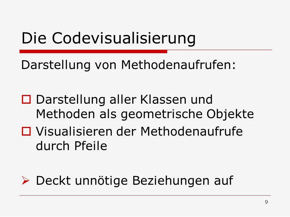 Die Codevisualisierung Darstellung von Methodenaufrufen:  Darstellung aller Klassen und Methoden als geometrische Objekte  Visualisieren der Methode