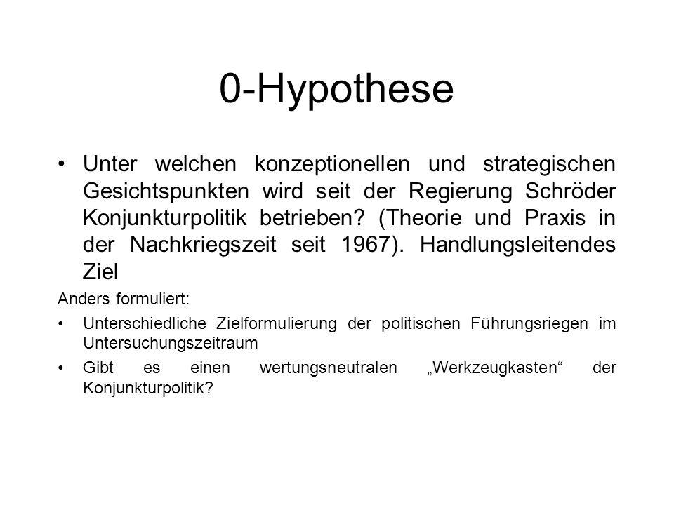 0-Hypothese Unter welchen konzeptionellen und strategischen Gesichtspunkten wird seit der Regierung Schröder Konjunkturpolitik betrieben? (Theorie und