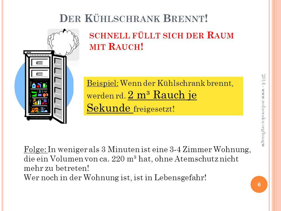 2014 - www.nofaevaku.org/haagw 27 Rückseite: VdS Nummer Prüfzeichen Herstellungsdatum Hersteller Batterie Aufkleber mit Datum (selbst anbringen!) Rauchwarnmelder