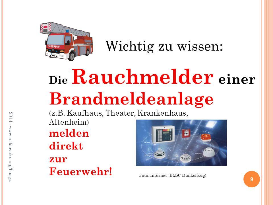 R AUCH WARN MELDER E INSATZDAUER /B ATTERIE 2014 - www.nofaevaku.org/haagw 30 Funktionsdauer je nach Batterie Nach 10-12 Jahre steht ein kompletter Austausch des Gerätes an.