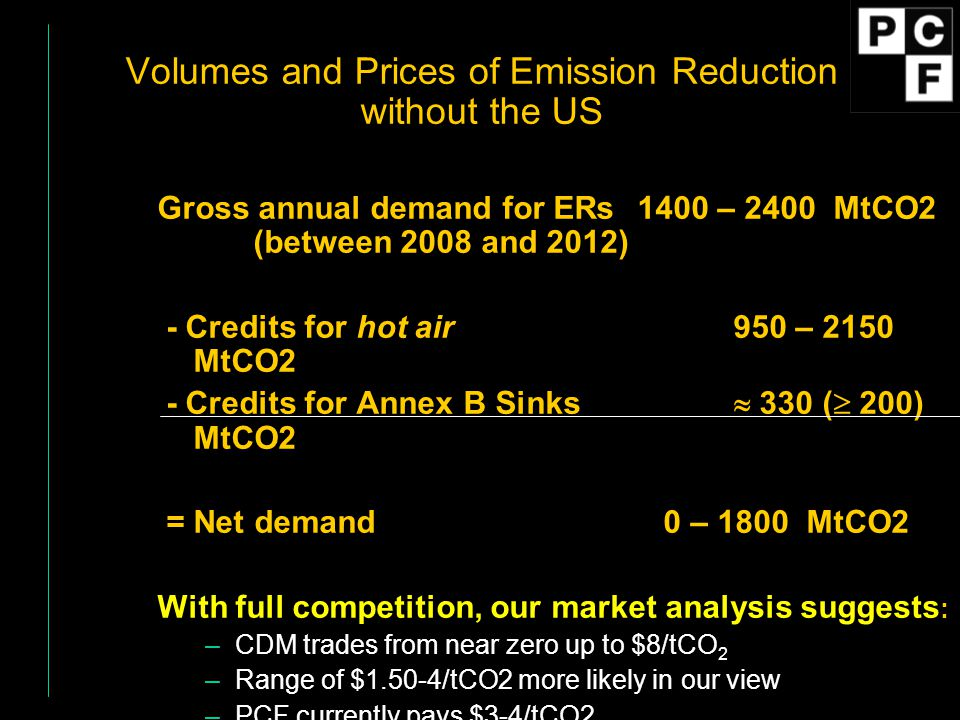 Volumes and Prices of Emission Reduction without the US Gross annual demand for ERs1400 – 2400 MtCO2 (between 2008 and 2012) - Credits for hot air 950