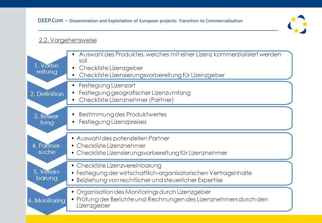 2.2. Vorgehensweise 1. Vorbe- reitung Auswahl des Produktes, welches mit einer Lizenz kommerzialisiert werden soll Checkliste Lizenzgeber Checkliste L