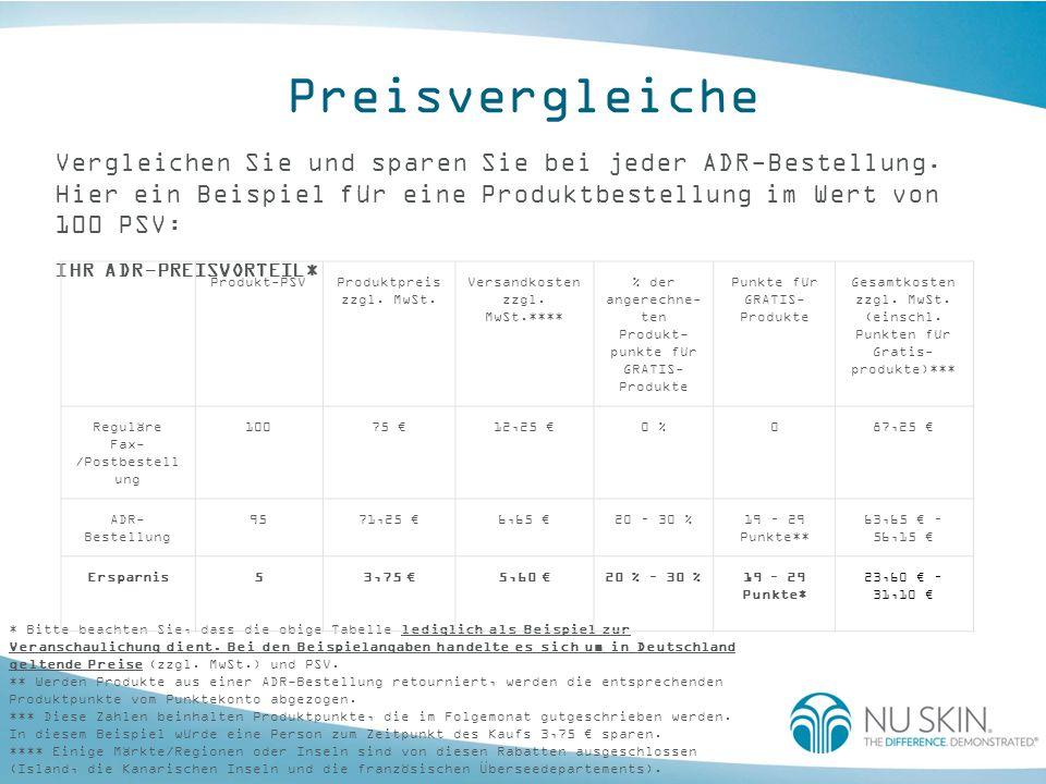 Preisvergleiche Vergleichen Sie und sparen Sie bei jeder ADR-Bestellung. Hier ein Beispiel für eine Produktbestellung im Wert von 100 PSV: IHR ADR-PRE