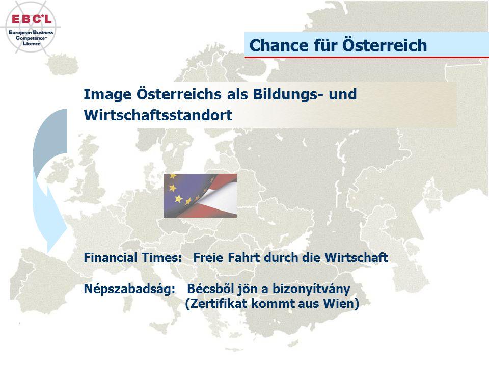 Image Österreichs als Bildungs- und Wirtschaftsstandort Chance für Österreich Financial Times: Freie Fahrt durch die Wirtschaft Népszabadság: Bécsből