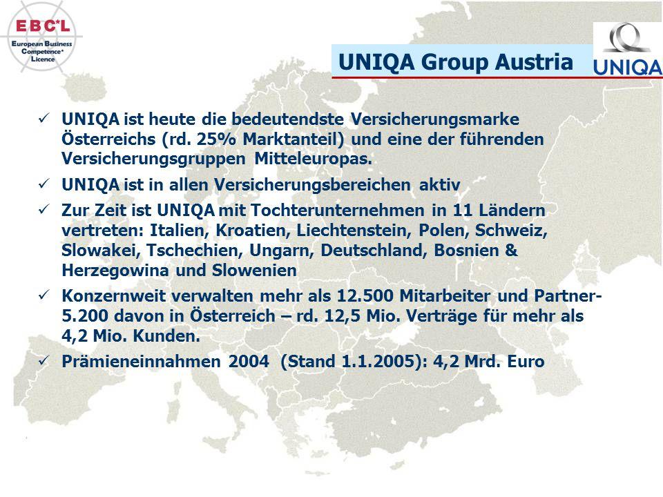 UNIQA Group Austria UNIQA ist heute die bedeutendste Versicherungsmarke Österreichs (rd. 25% Marktanteil) und eine der führenden Versicherungsgruppen