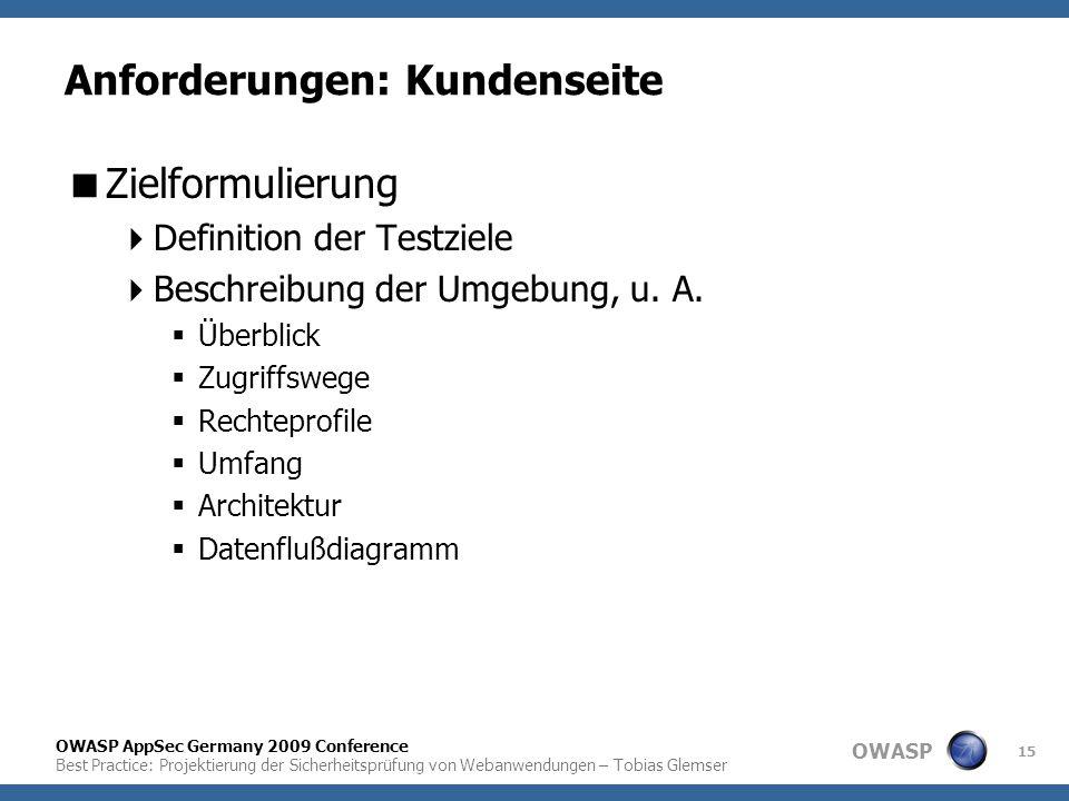 OWASP OWASP AppSec Germany 2009 Conference Best Practice: Projektierung der Sicherheitsprüfung von Webanwendungen – Tobias Glemser 15 Anforderungen: K