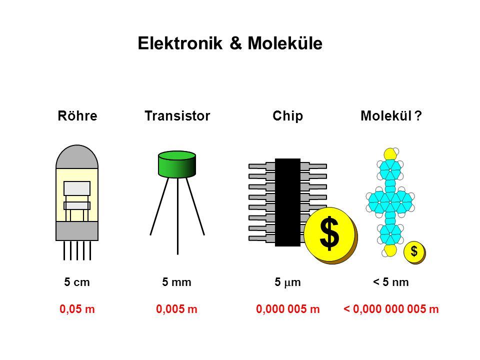 Elektronik & Moleküle 5 cm 0,05 m RöhreTransistorChip Molekül ? 5 mm 0,005 m 5  m 0,000 005 m < 5 nm < 0,000 000 005 m $ $