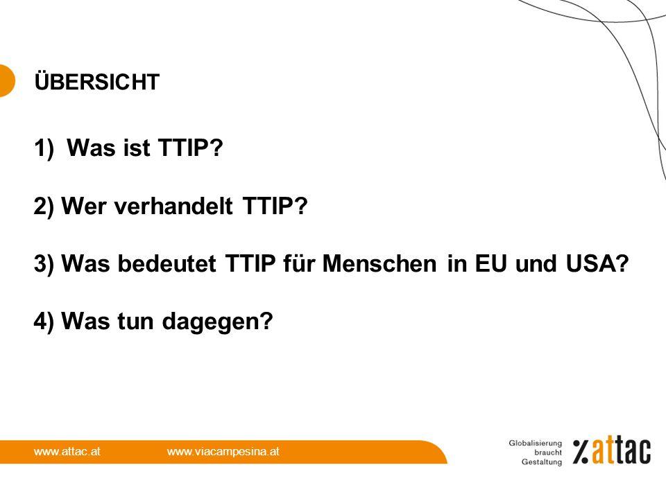 1)Was ist TTIP? 2) Wer verhandelt TTIP? 3) Was bedeutet TTIP für Menschen in EU und USA? 4) Was tun dagegen? www.attac.at www.viacampesina.at ÜBERSICH