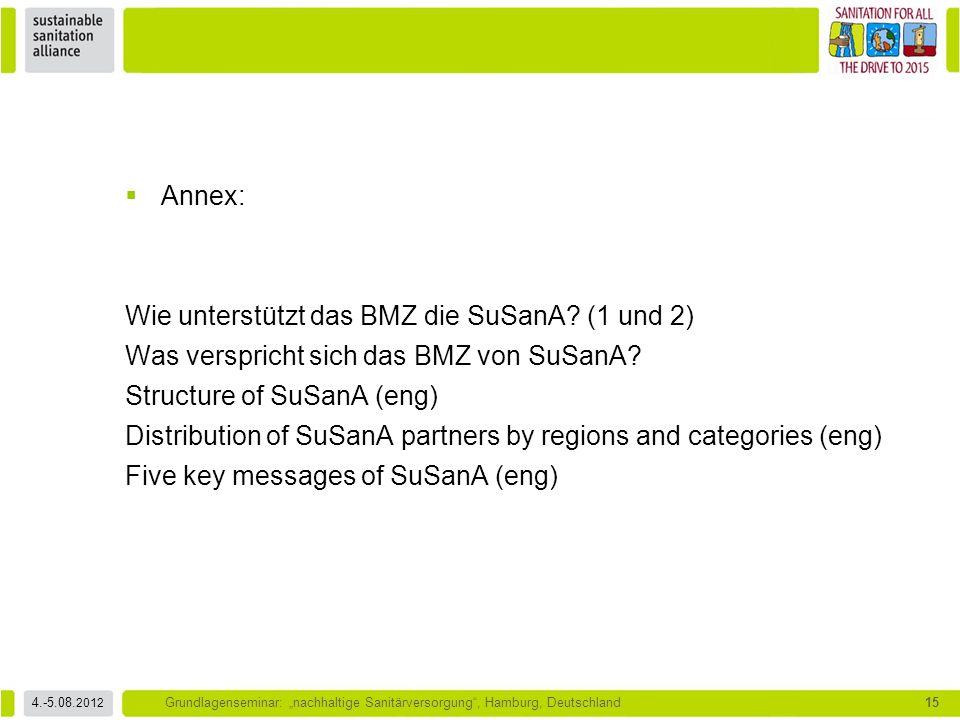 """4.-5.08. 2012 Grundlagenseminar: """"nachhaltige Sanitärversorgung"""", Hamburg, Deutschland15  Annex: Wie unterstützt das BMZ die SuSanA? (1 und 2) Was ve"""