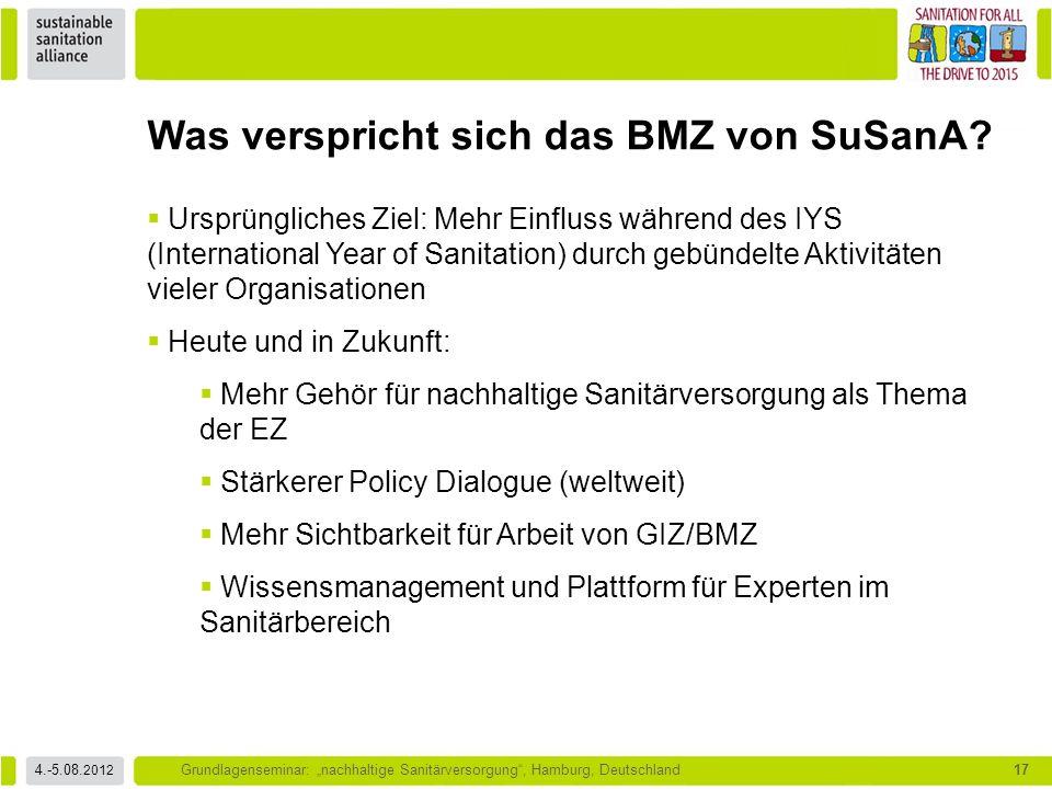 """4.-5.08. 2012 Grundlagenseminar: """"nachhaltige Sanitärversorgung"""", Hamburg, Deutschland17 Was verspricht sich das BMZ von SuSanA?  Ursprüngliches Ziel"""