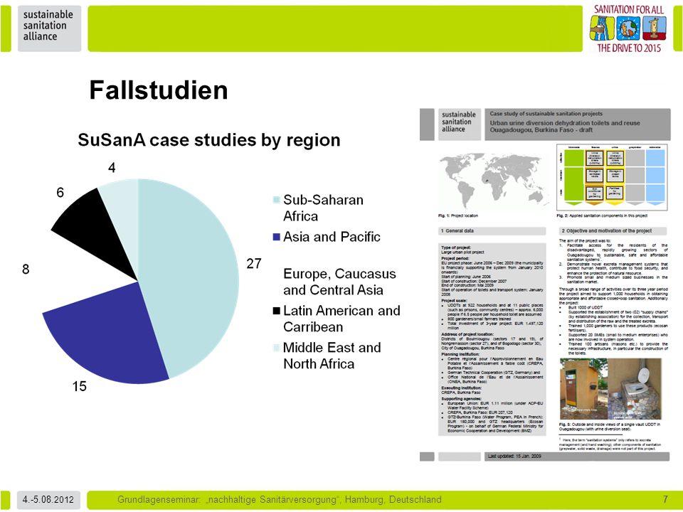 """4.-5.08. 2012 Grundlagenseminar: """"nachhaltige Sanitärversorgung"""", Hamburg, Deutschland7 Fallstudien"""