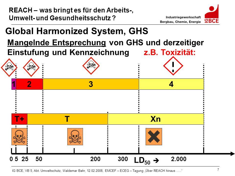 """IG BCE, VB 5, Abt. Umweltschutz, Waldemar Bahr, 12.02.2008, EMCEF – ECEG – Tagung """"Über REACH hinaus....."""" 7 REACH – was bringt es für den Arbeits-, U"""