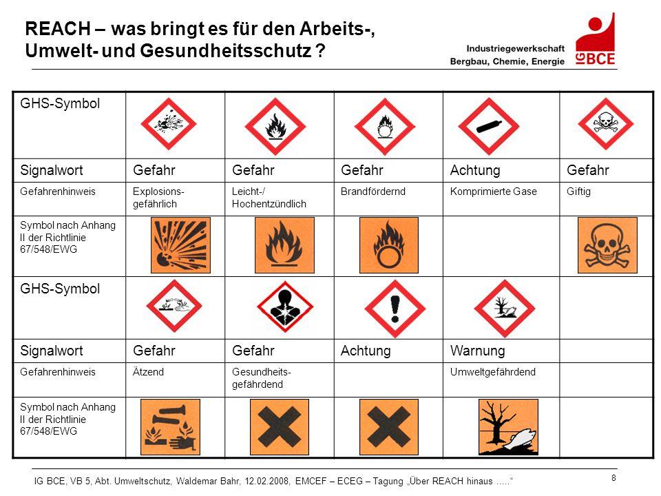 """IG BCE, VB 5, Abt. Umweltschutz, Waldemar Bahr, 12.02.2008, EMCEF – ECEG – Tagung """"Über REACH hinaus....."""" 8 REACH – was bringt es für den Arbeits-, U"""