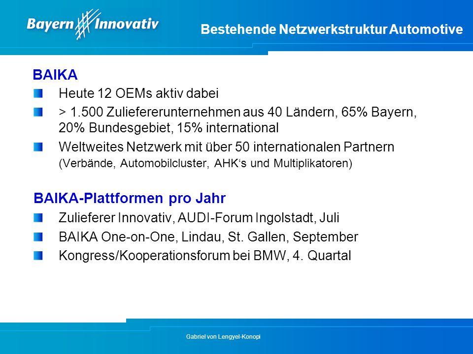 Gabriel von Lengyel-Konopi BAIKA Heute 12 OEMs aktiv dabei > 1.500 Zuliefererunternehmen aus 40 Ländern, 65% Bayern, 20% Bundesgebiet, 15% internation