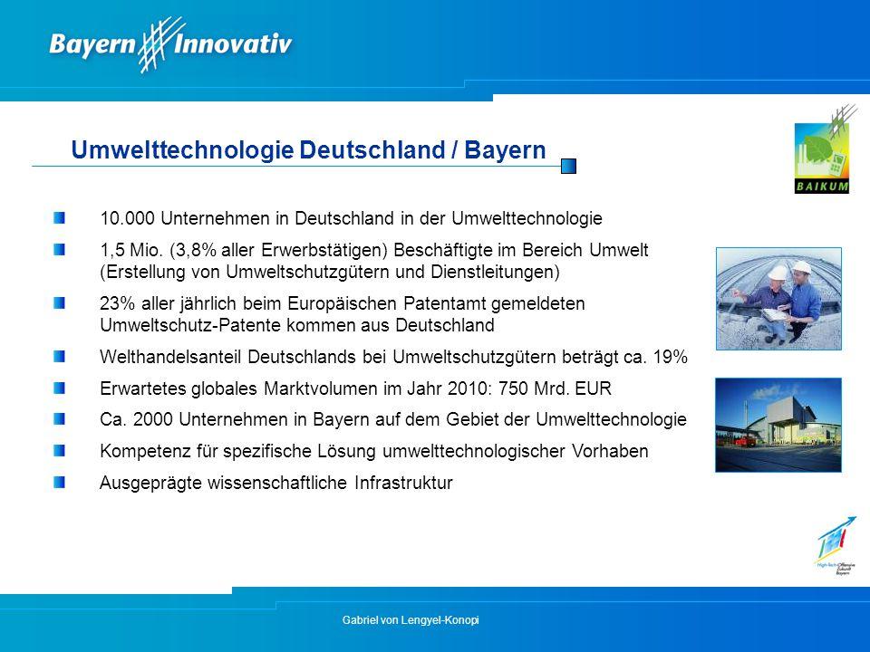 Gabriel von Lengyel-Konopi Umwelttechnologie Deutschland / Bayern 10.000 Unternehmen in Deutschland in der Umwelttechnologie 1,5 Mio. (3,8% aller Erwe