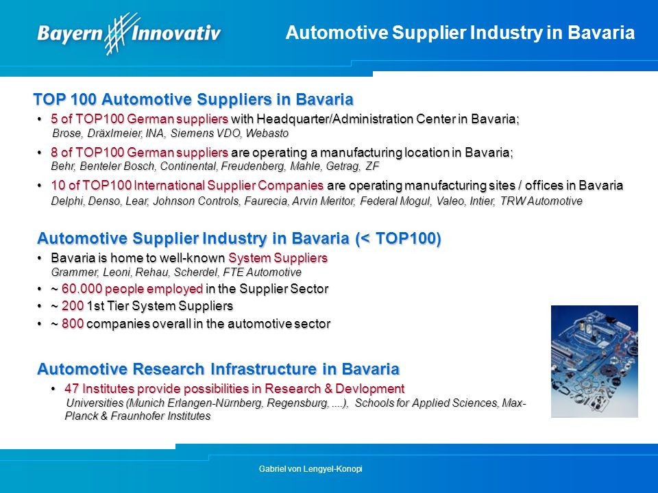 Gabriel von Lengyel-Konopi TOP 100 Automotive Suppliers in Bavaria TOP 100 Automotive Suppliers in Bavaria 5 of TOP100 German suppliers with Headquart