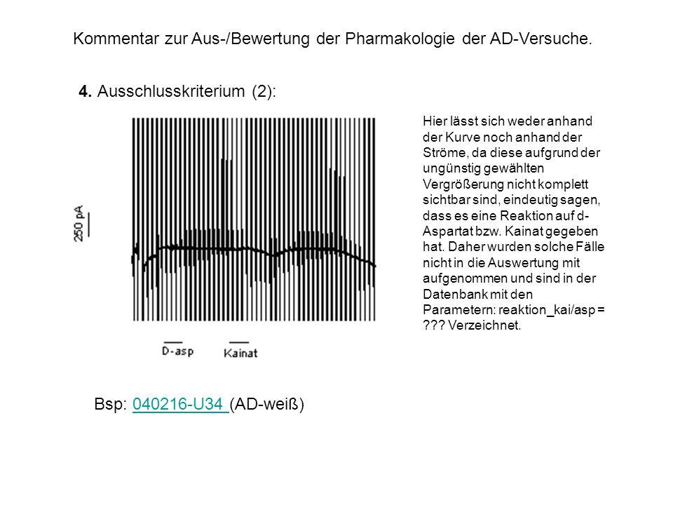 Kommentar zur Aus-/Bewertung der Pharmakologie der AD-Versuche.