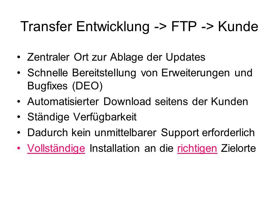 Transfer Entwicklung -> FTP -> Kunde Zentraler Ort zur Ablage der Updates Schnelle Bereitstellung von Erweiterungen und Bugfixes (DEO) Automatisierter Download seitens der Kunden Ständige Verfügbarkeit Dadurch kein unmittelbarer Support erforderlich Vollständige Installation an die richtigen Zielorte