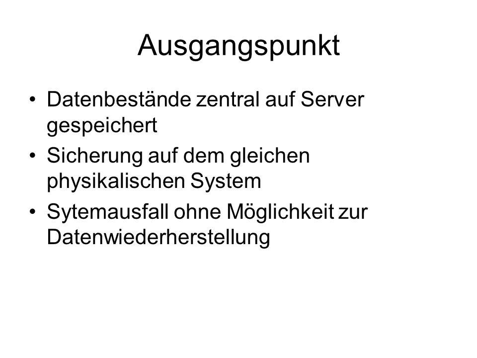 Ausgangspunkt Datenbestände zentral auf Server gespeichert Sicherung auf dem gleichen physikalischen System Sytemausfall ohne Möglichkeit zur Datenwiederherstellung