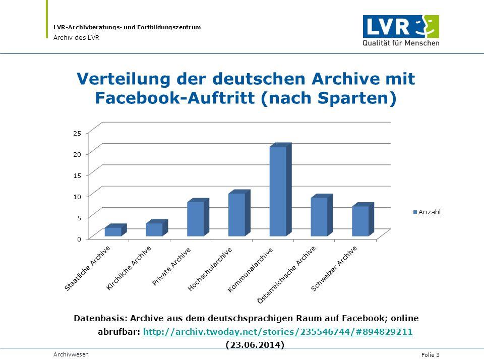LVR-Archivberatungs- und Fortbildungszentrum Archiv des LVR Verteilung der deutschen Archive mit Facebook-Auftritt (nach Sparten) Archivwesen Folie 3
