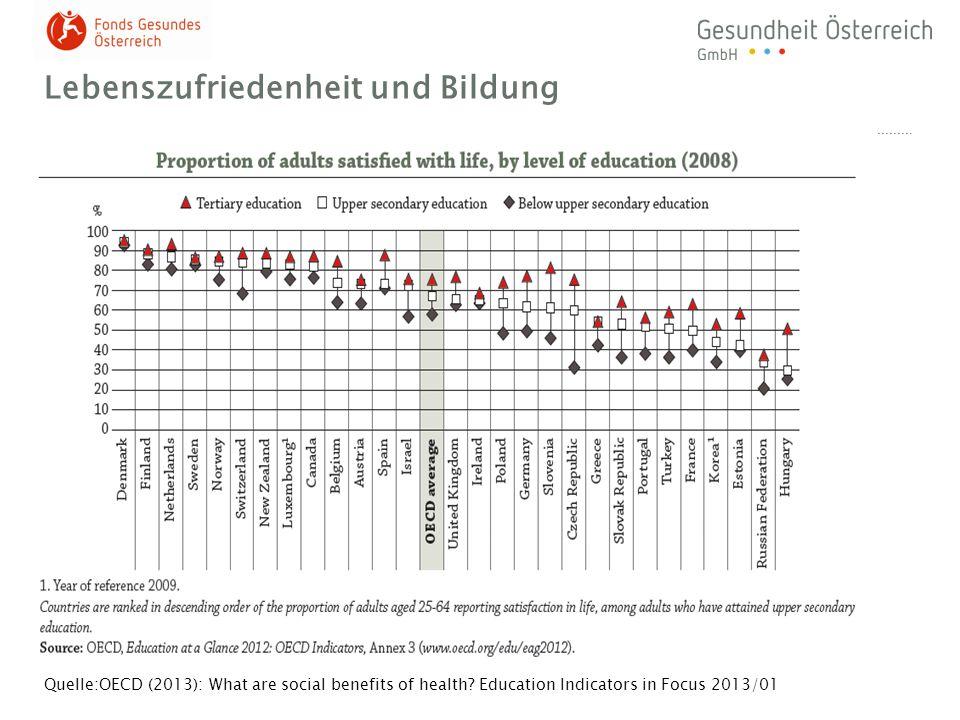 Lebenszufriedenheit und Bildung Quelle:OECD (2013): What are social benefits of health? Education Indicators in Focus 2013/01