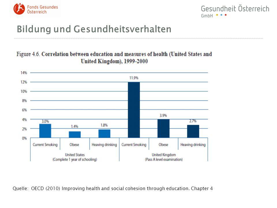 Bildung und Gesundheitsverhalten Quelle: OECD (2010) Improving health and social cohesion through education. Chapter 4