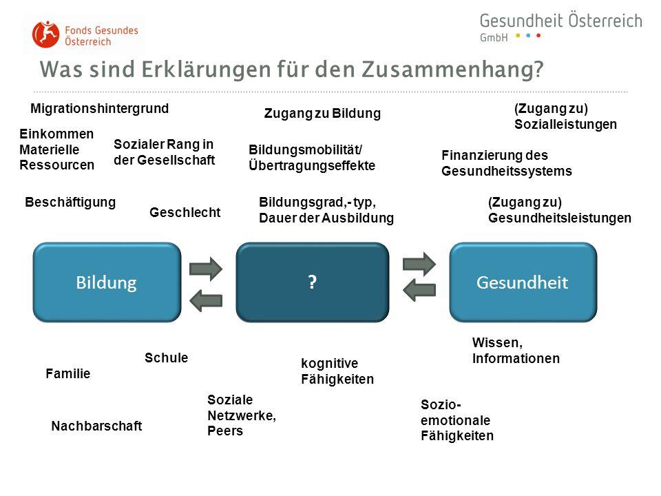 Gesundheitskompetenz in Österreich Quelle: Winkler et al (2013).