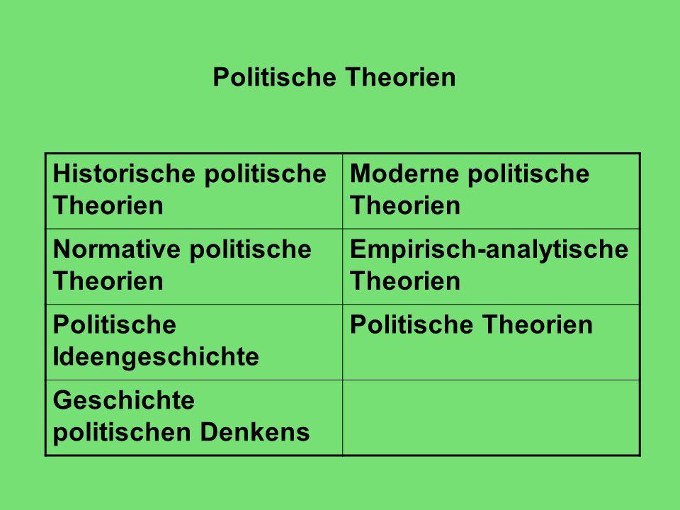 Politische Theorien Historische politische Theorien Moderne politische Theorien Normative politische Theorien Empirisch-analytische Theorien Politische Ideengeschichte Politische Theorien Geschichte politischen Denkens