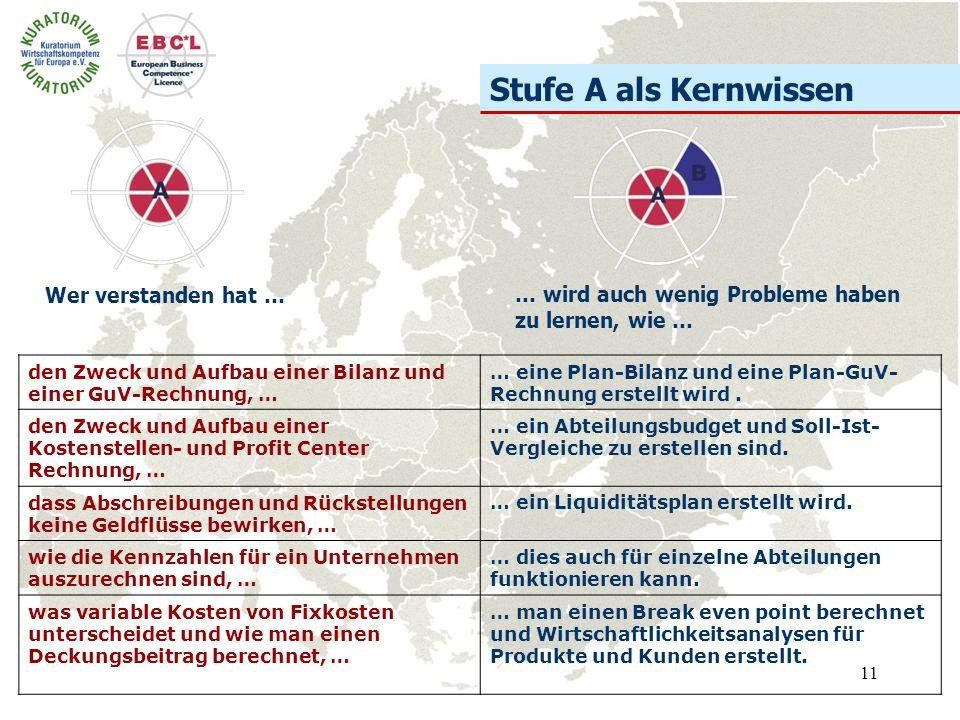 11 Stufe A als Kernwissen den Zweck und Aufbau einer Bilanz und einer GuV-Rechnung, … … eine Plan-Bilanz und eine Plan-GuV- Rechnung erstellt wird. de