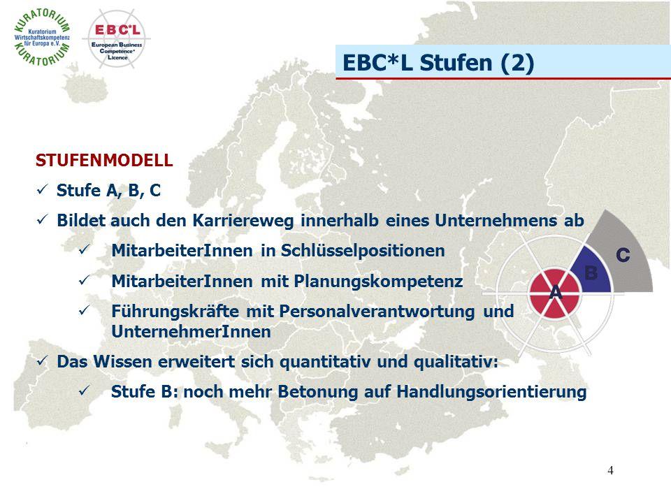4 EBC*L Stufen (2) STUFENMODELL Stufe A, B, C Bildet auch den Karriereweg innerhalb eines Unternehmens ab MitarbeiterInnen in Schlüsselpositionen Mita