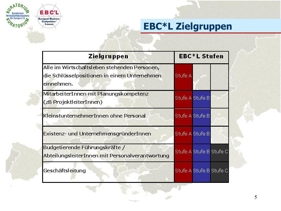 5 EBC*L Zielgruppen