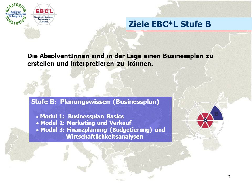 7 Ziele EBC*L Stufe B Stufe B: Planungswissen (Businessplan)  Modul 1: Businessplan Basics  Modul 2: Marketing und Verkauf  Modul 3: Finanzplanung