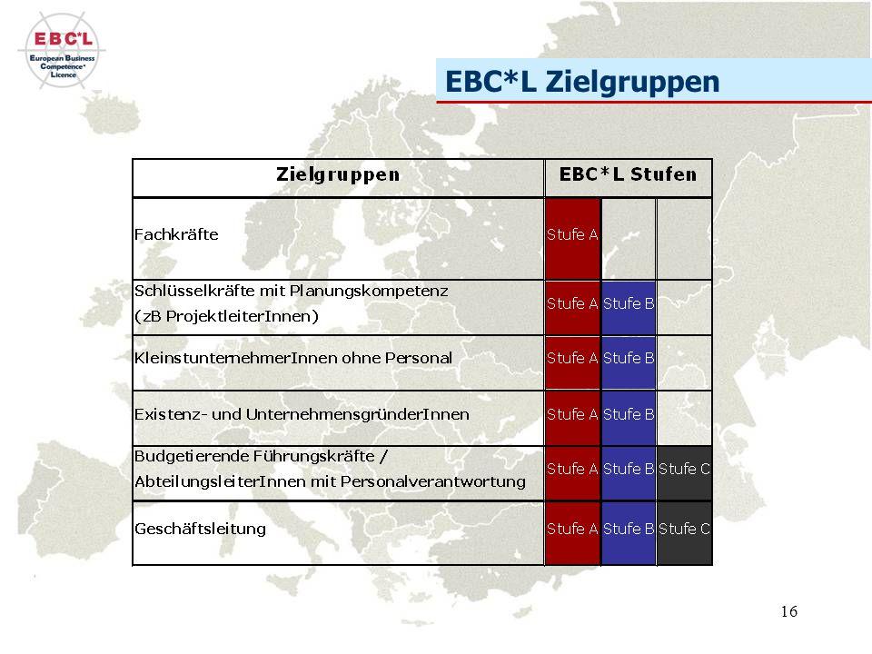 16 EBC*L Zielgruppen
