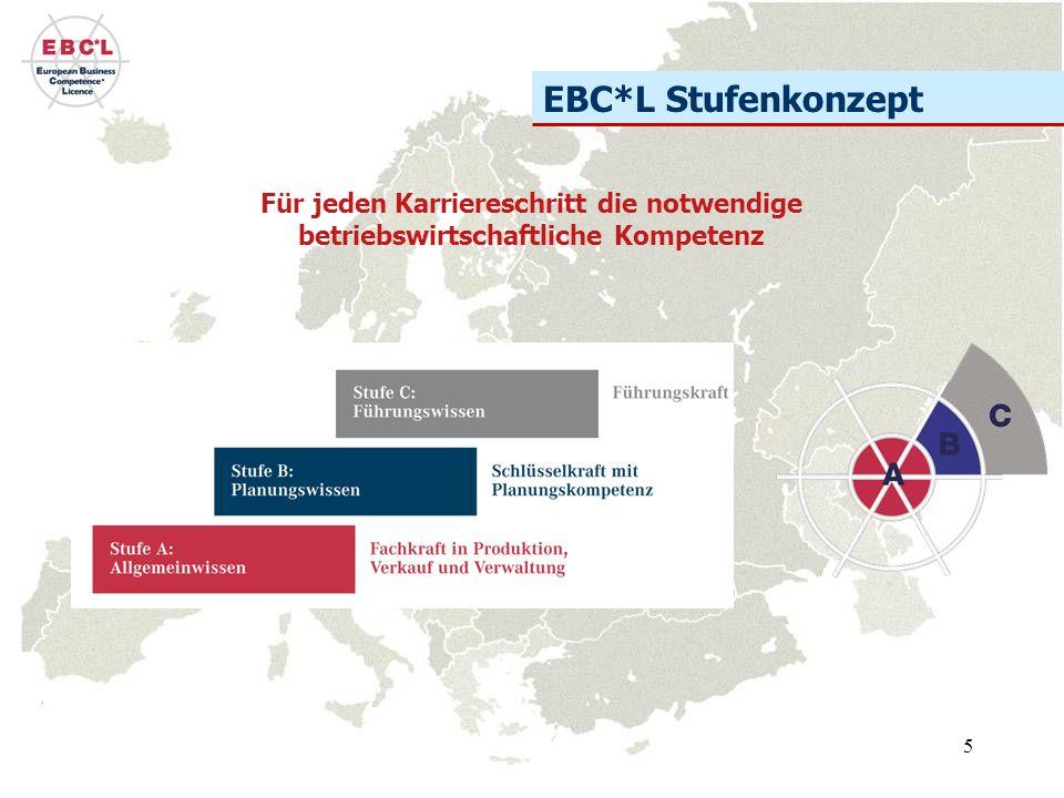 5 EBC*L Stufenkonzept Für jeden Karriereschritt die notwendige betriebswirtschaftliche Kompetenz