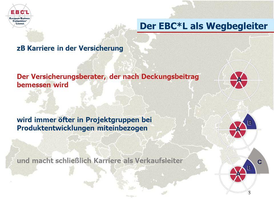 8 Der EBC*L als Wegbegleiter zB Karriere in der Versicherung Der Versicherungsberater, der nach Deckungsbeitrag bemessen wird wird immer öfter in Projektgruppen bei Produktentwicklungen miteinbezogen und macht schließlich Karriere als Verkaufsleiter
