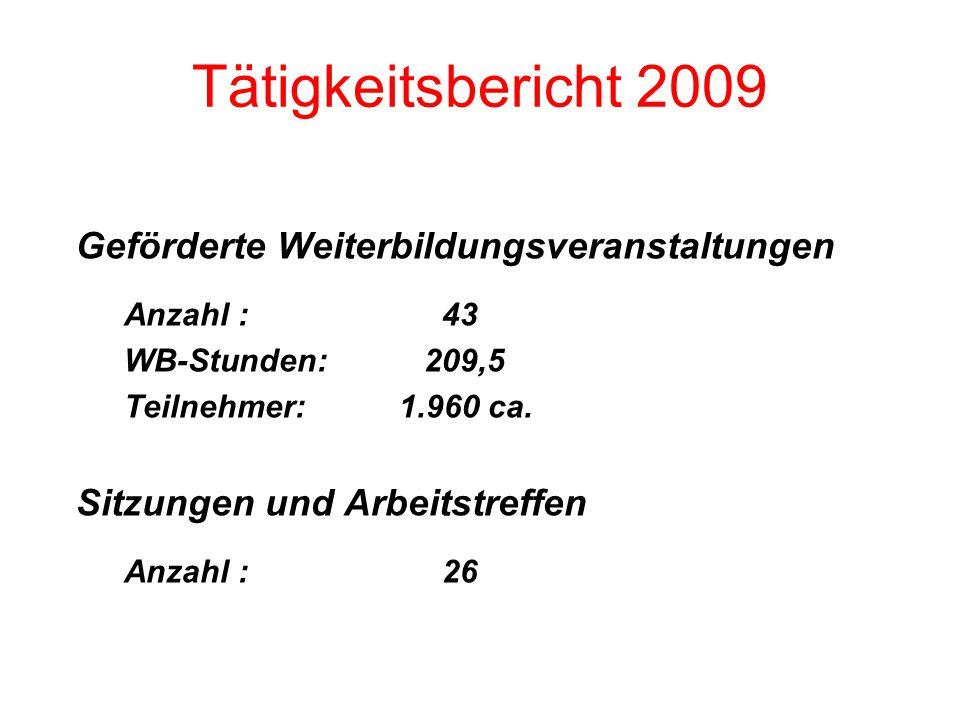 Tätigkeitsbericht 2009 Geförderte Weiterbildungsveranstaltungen Anzahl : 43 WB-Stunden:209,5 Teilnehmer: 1.960 ca.
