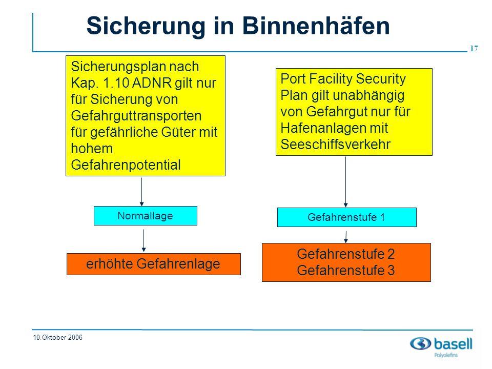 17 10.Oktober 2006 Sicherung in Binnenhäfen Sicherungsplan nach Kap. 1.10 ADNR gilt nur für Sicherung von Gefahrguttransporten für gefährliche Güter m