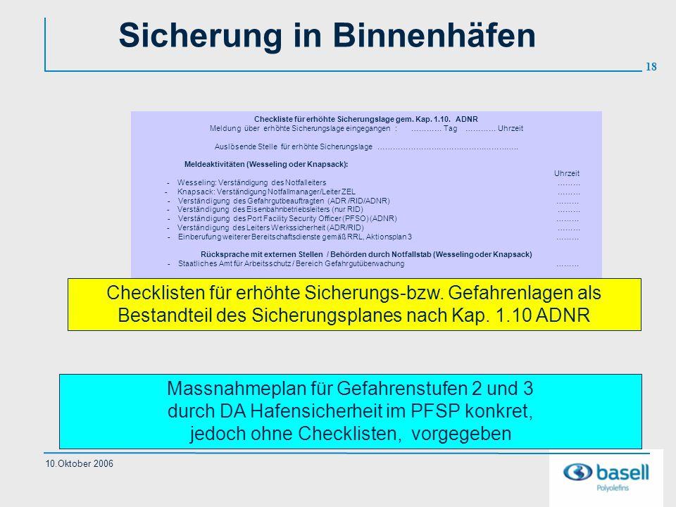 18 10.Oktober 2006 Sicherung in Binnenhäfen Checkliste für erhöhte Sicherungslage gem. Kap. 1.10. ADNR Meldung über erhöhte Sicherungslage eingegangen