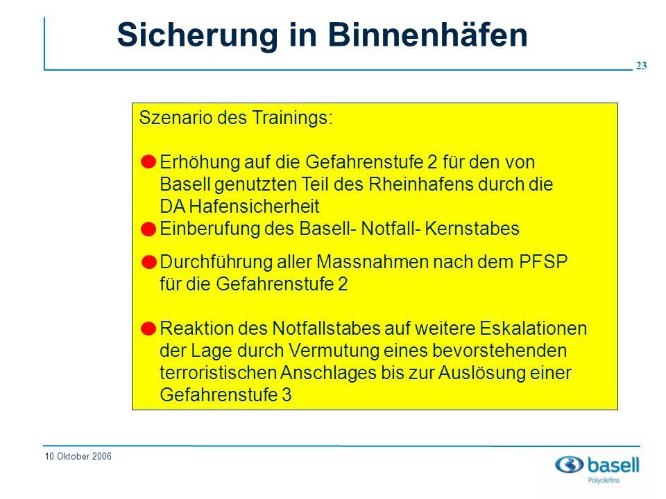 23 10.Oktober 2006 Sicherung in Binnenhäfen Szenario des Trainings: Erhöhung auf die Gefahrenstufe 2 für den von Basell genutzten Teil des Rheinhafens