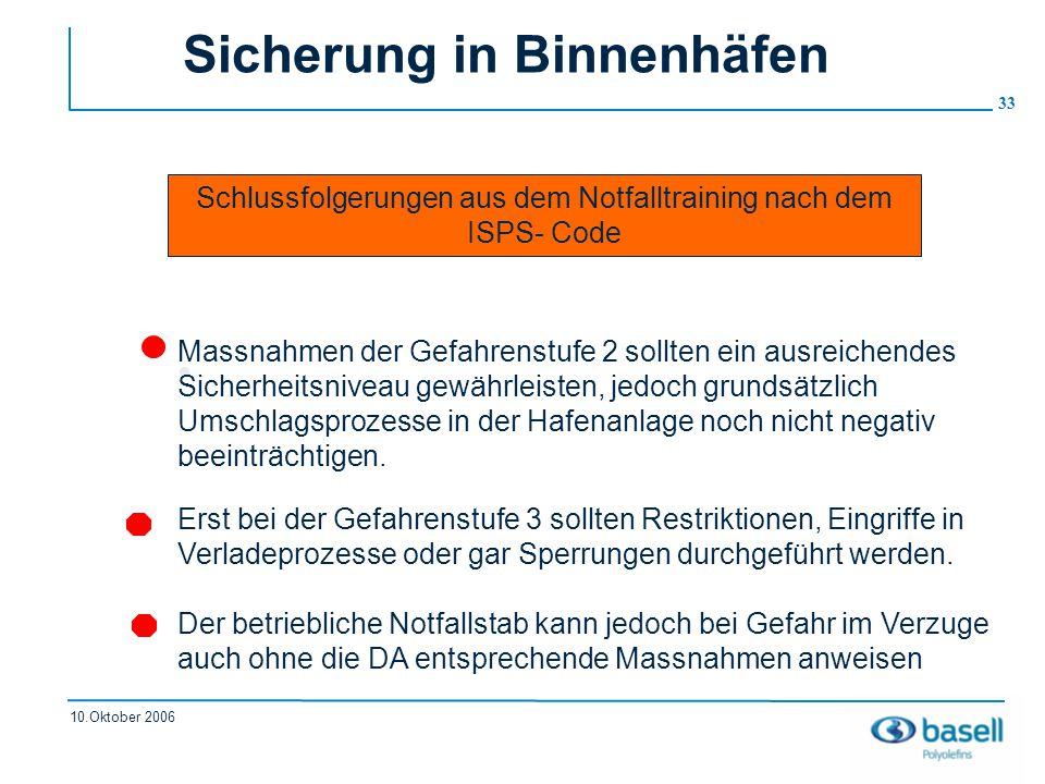 33 10.Oktober 2006 Sicherung in Binnenhäfen Schlussfolgerungen aus dem Notfalltraining nach dem ISPS- Code Massnahmen der Gefahrenstufe 2 sollten ein